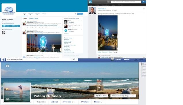Online footprint across platform